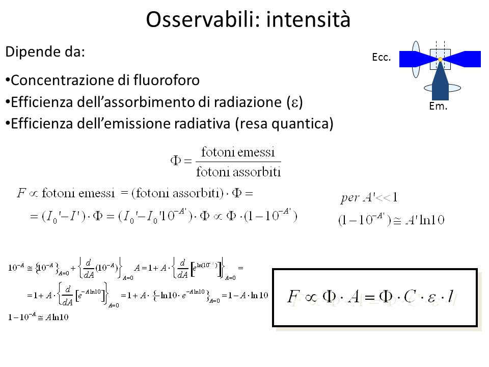 Osservabili: intensità