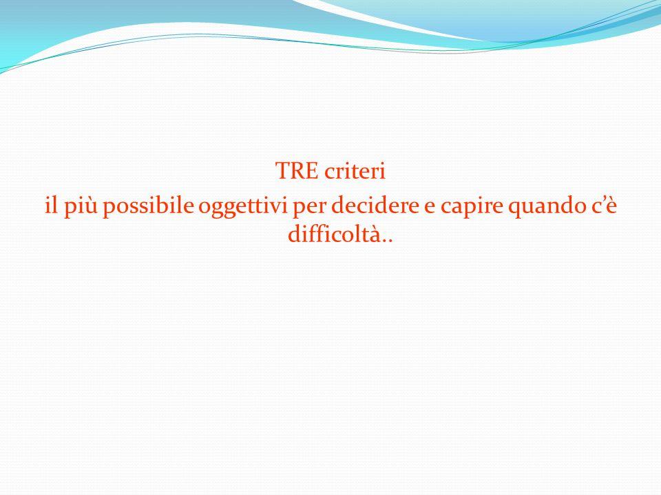 TRE criteri il più possibile oggettivi per decidere e capire quando c'è difficoltà..