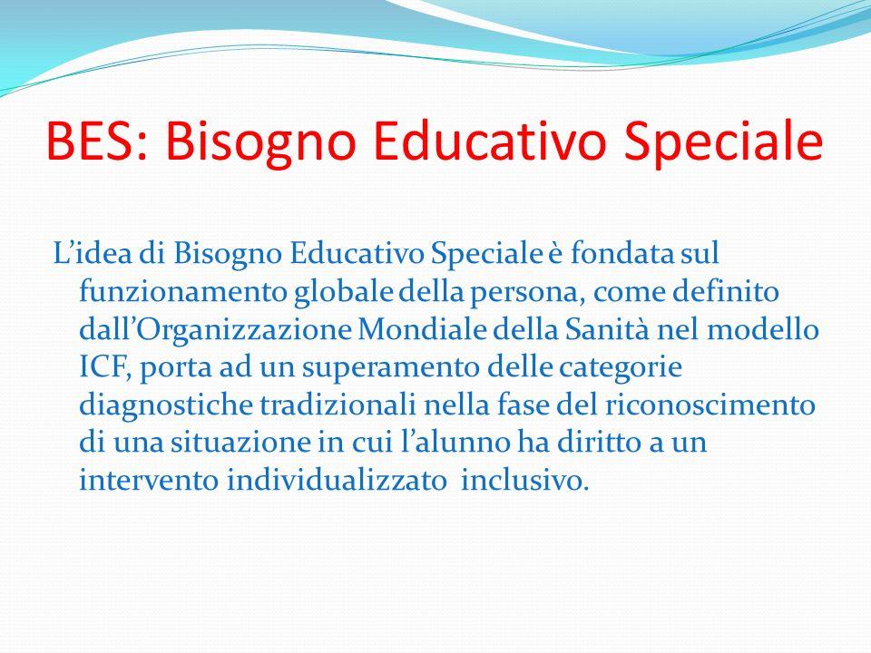 BES: Bisogno Educativo Speciale