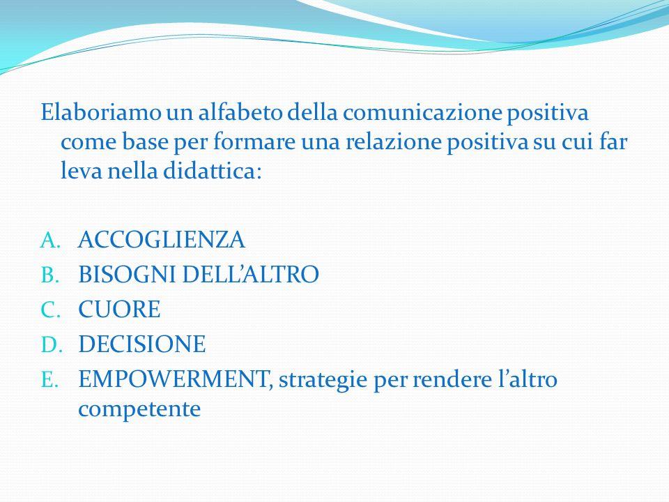 Elaboriamo un alfabeto della comunicazione positiva come base per formare una relazione positiva su cui far leva nella didattica: