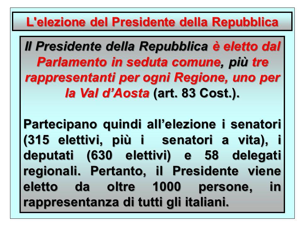 L elezione del Presidente della Repubblica