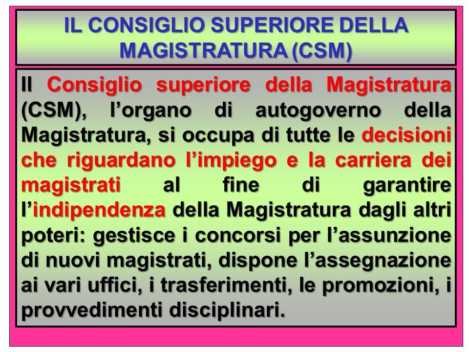 IL CONSIGLIO SUPERIORE DELLA MAGISTRATURA (CSM)