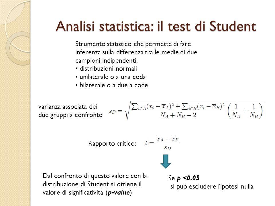 Analisi statistica: il test di Student