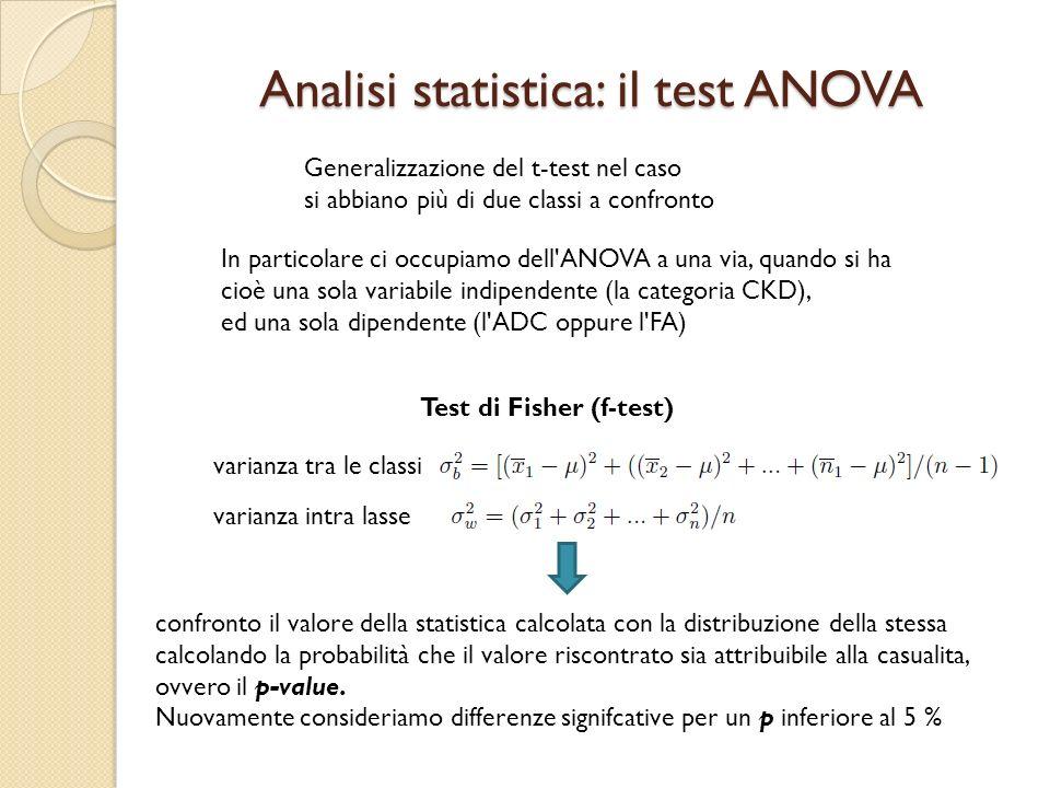Analisi statistica: il test ANOVA