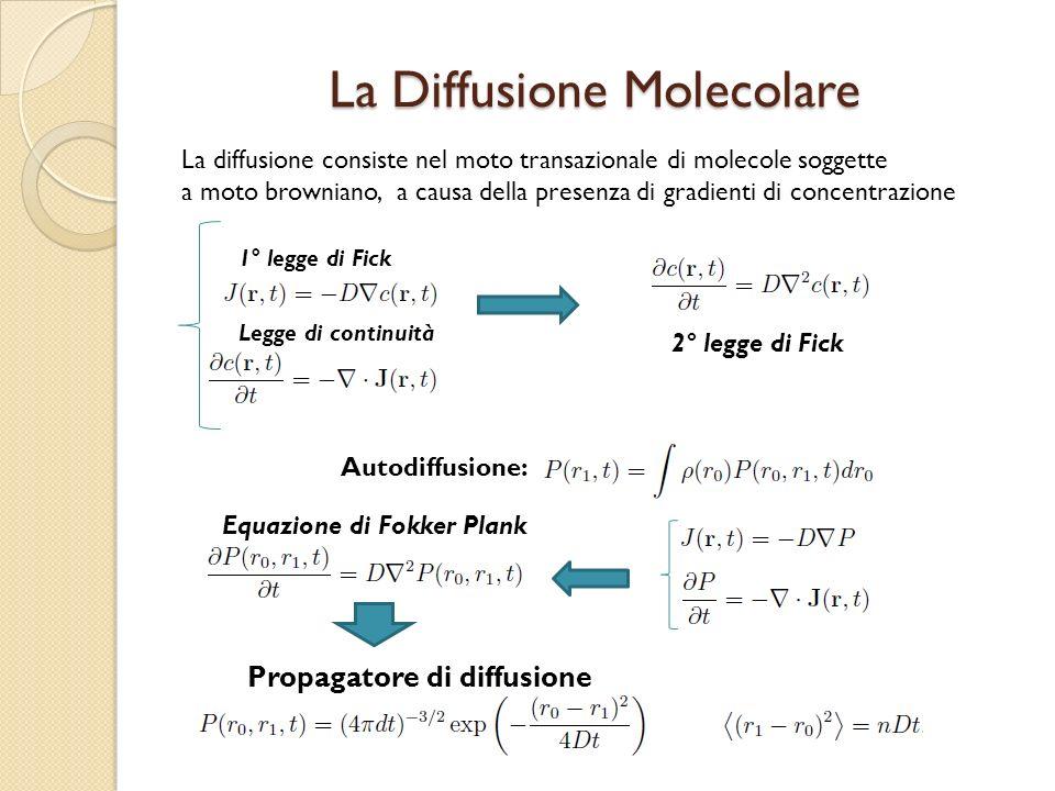 La Diffusione Molecolare