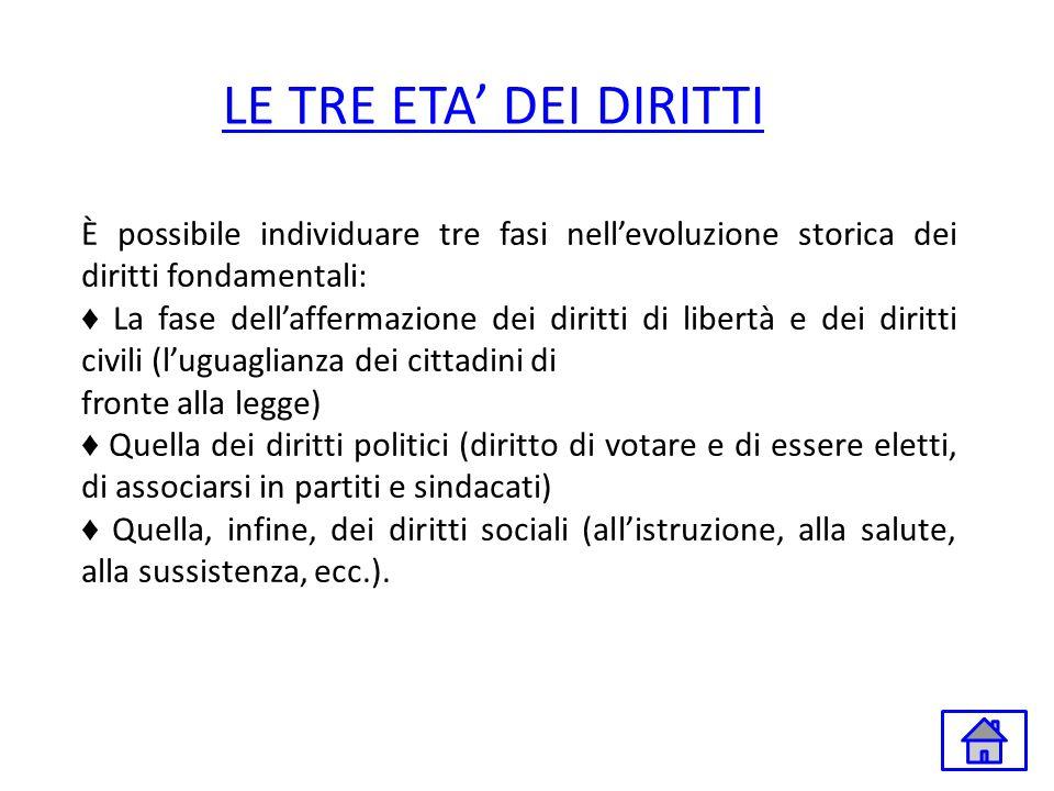 LE TRE ETA' DEI DIRITTI È possibile individuare tre fasi nell'evoluzione storica dei diritti fondamentali:
