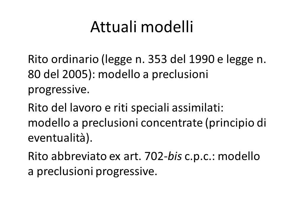 Attuali modelli