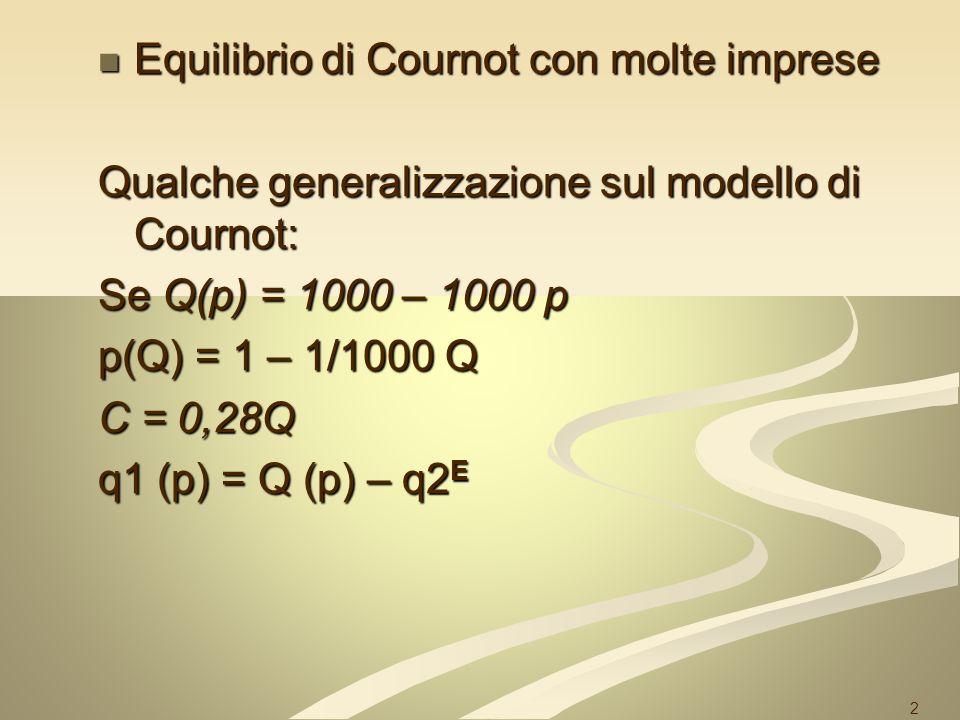 Equilibrio di Cournot con molte imprese