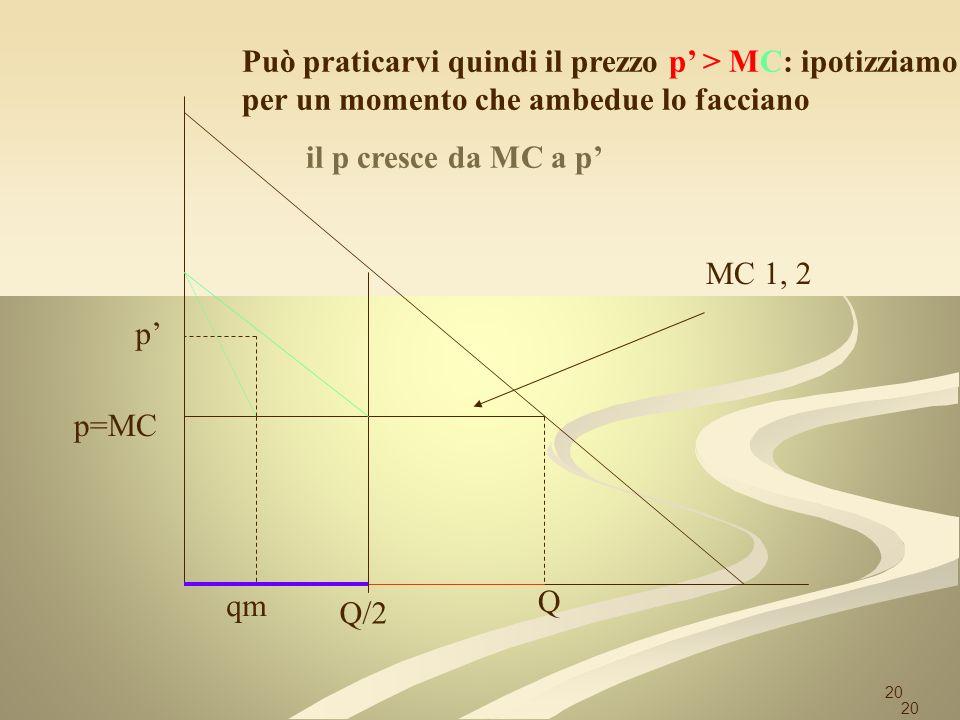 Può praticarvi quindi il prezzo p' > MC: ipotizziamo per un momento che ambedue lo facciano
