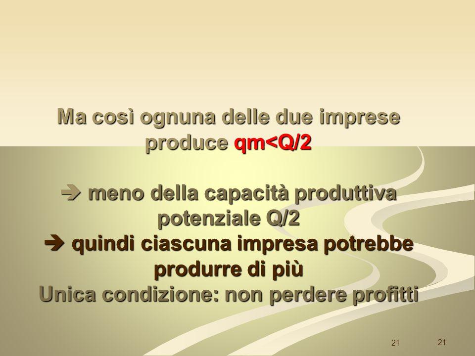 Ma così ognuna delle due imprese produce qm<Q/2  meno della capacità produttiva potenziale Q/2  quindi ciascuna impresa potrebbe produrre di più Unica condizione: non perdere profitti