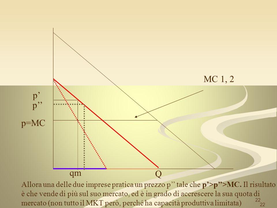 MC 1, 2 p' p'' p=MC. qm. Q.