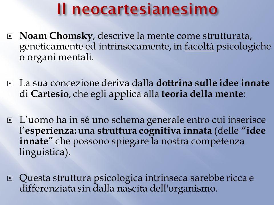 Il neocartesianesimo Noam Chomsky, descrive la mente come strutturata, geneticamente ed intrinsecamente, in facoltà psicologiche o organi mentali.