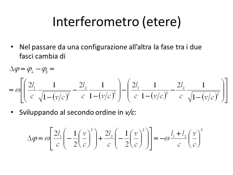 Interferometro (etere)