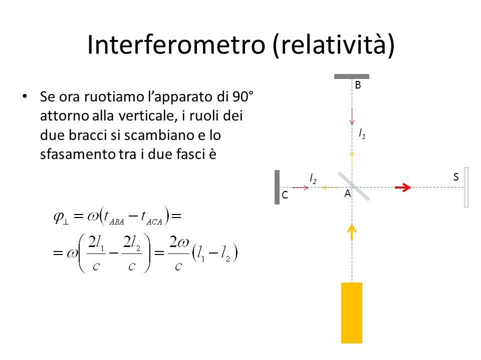 Interferometro (relatività)