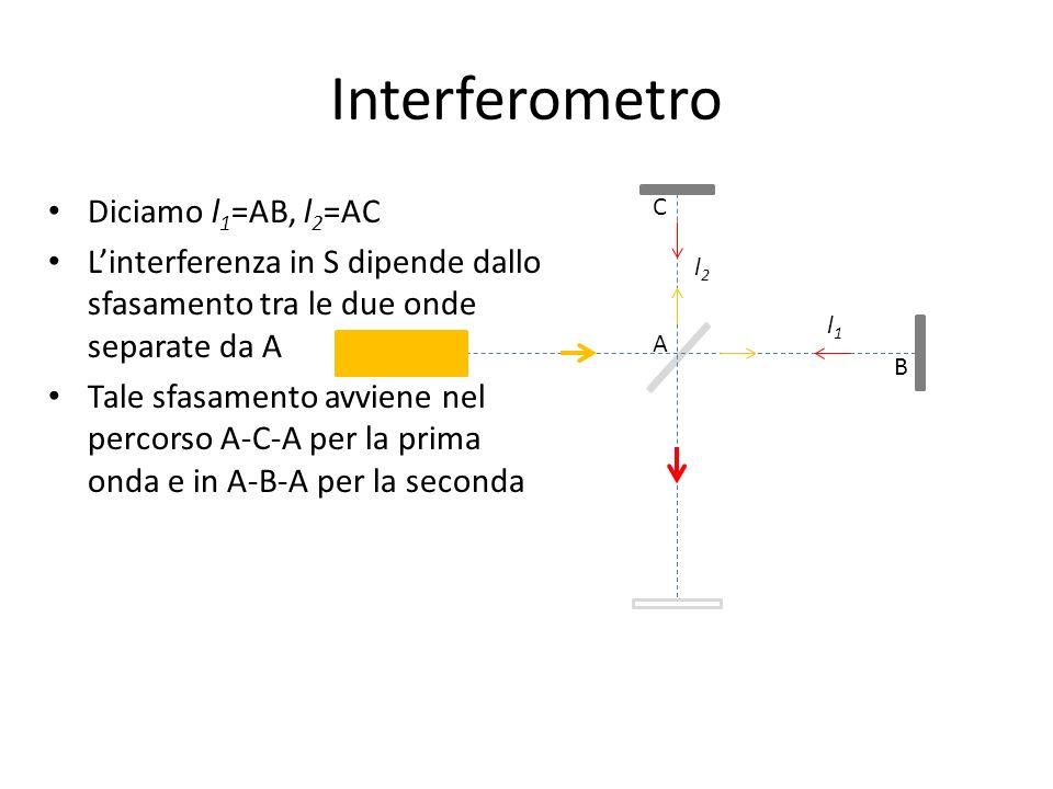 Interferometro Diciamo l1=AB, l2=AC