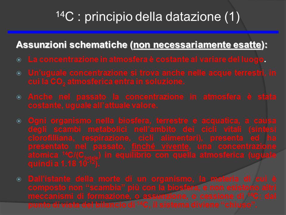 14C : principio della datazione (1)