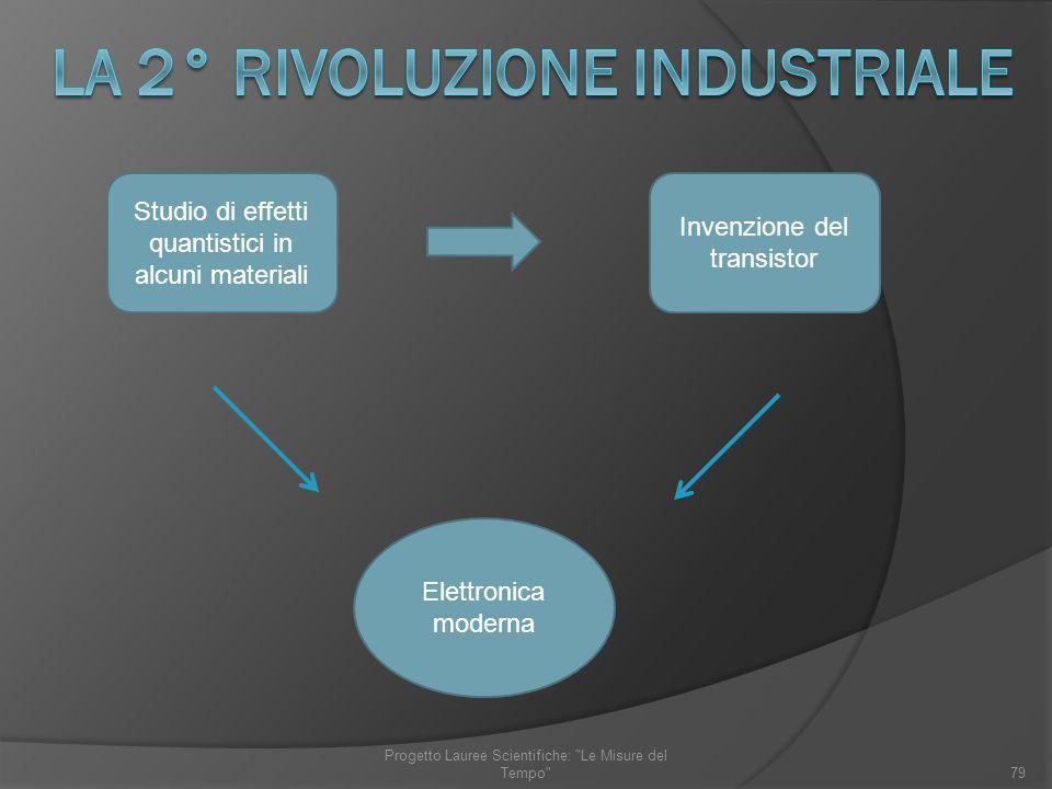 La 2° rivoluzione industriale