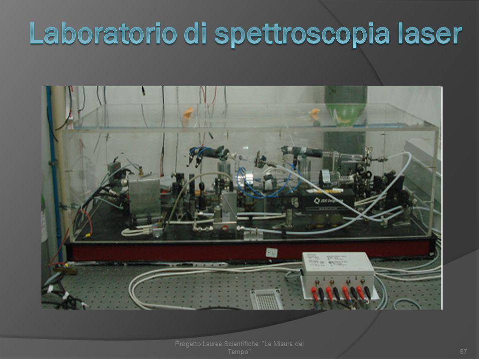 Laboratorio di spettroscopia laser