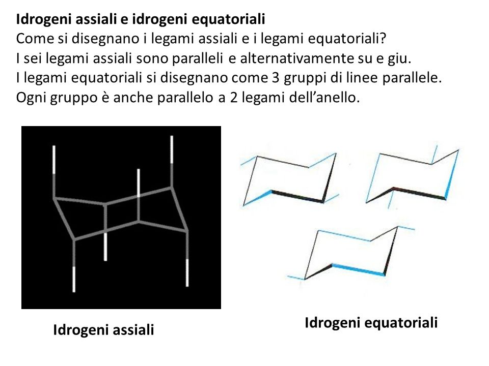 Idrogeni assiali e idrogeni equatoriali