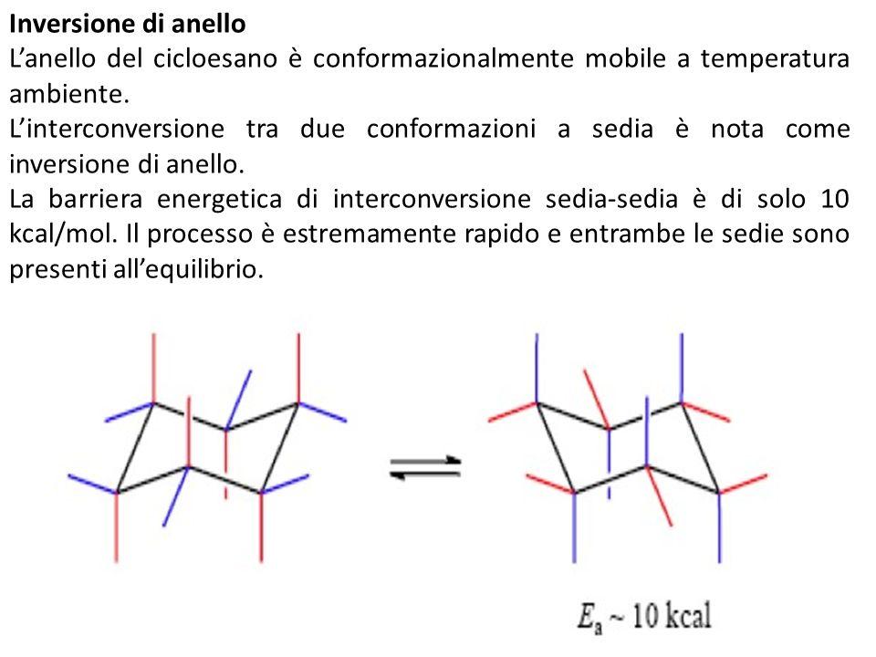 Inversione di anello L'anello del cicloesano è conformazionalmente mobile a temperatura ambiente.
