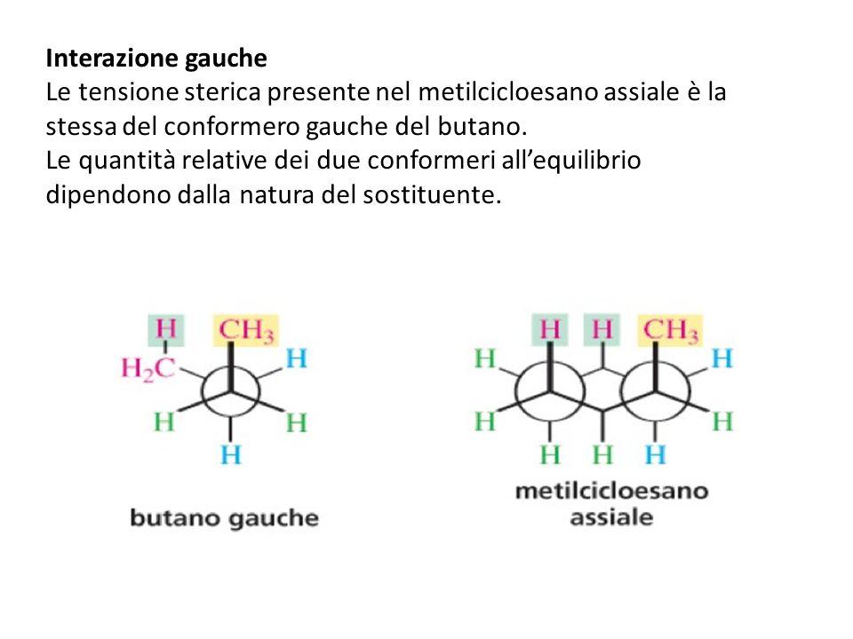 Interazione gauche Le tensione sterica presente nel metilcicloesano assiale è la stessa del conformero gauche del butano.