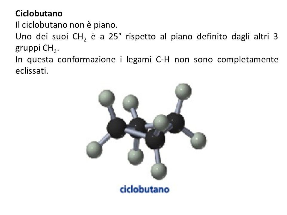 Ciclobutano Il ciclobutano non è piano. Uno dei suoi CH2 è a 25° rispetto al piano definito dagli altri 3 gruppi CH2.