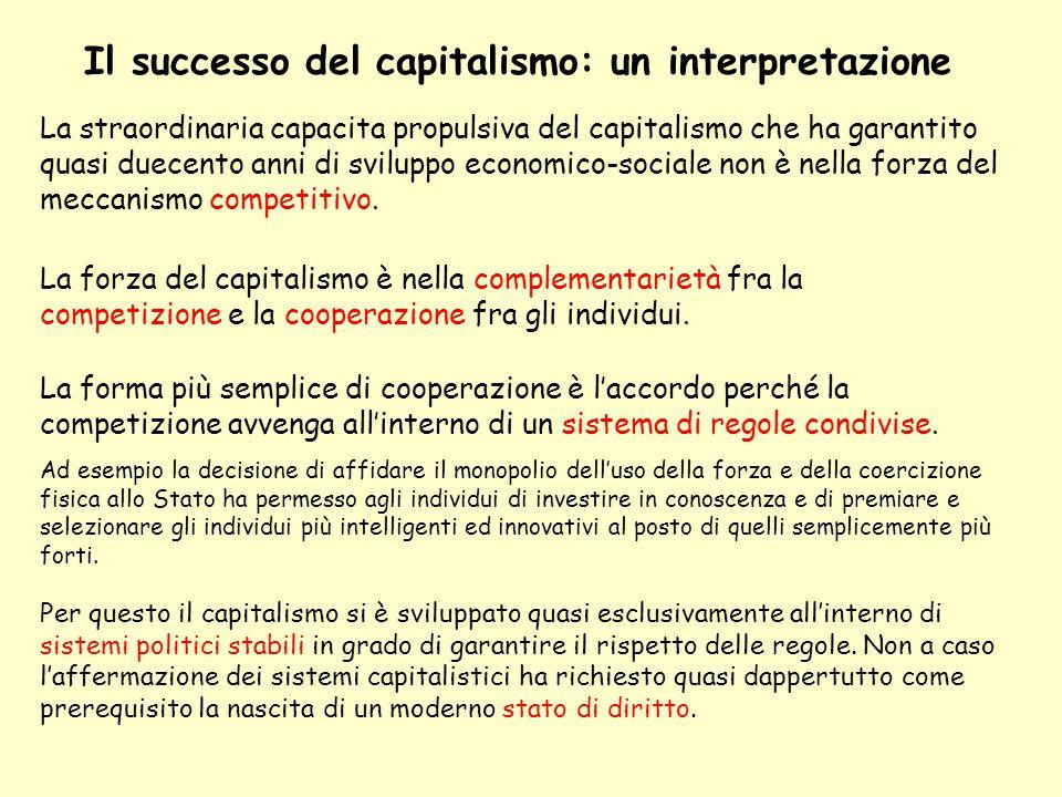 Il successo del capitalismo: un interpretazione