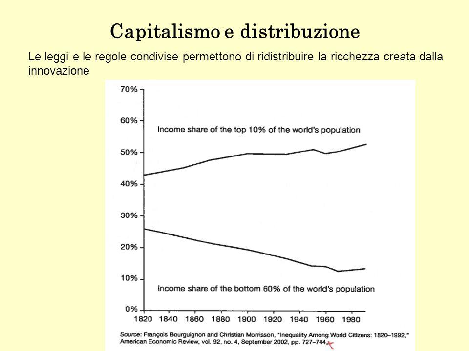 Capitalismo e distribuzione