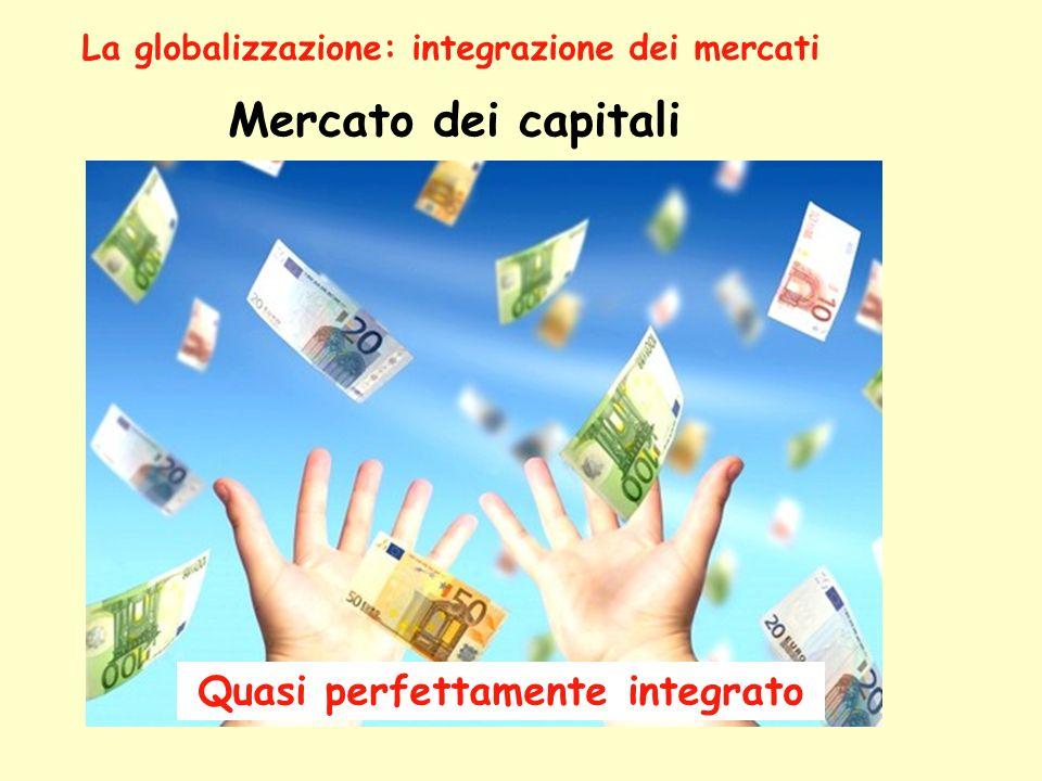 Mercato dei capitali Quasi perfettamente integrato