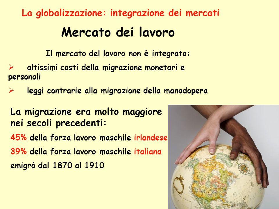 Mercato dei lavoro La globalizzazione: integrazione dei mercati