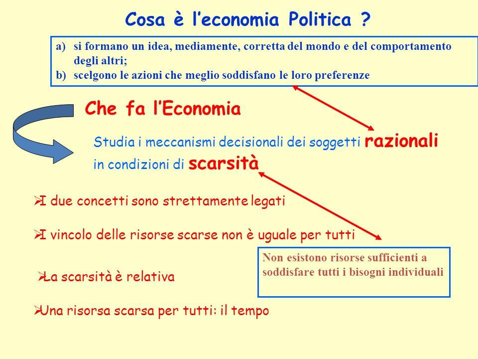 Cosa è l'economia Politica