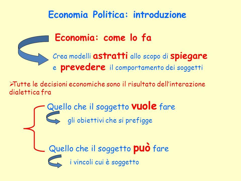 Economia Politica: introduzione