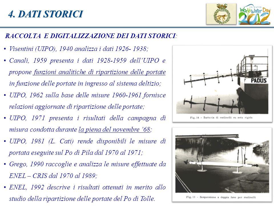 4. DATI STORICI RACCOLTA E DIGITALIZZAZIONE DEI DATI STORICI: