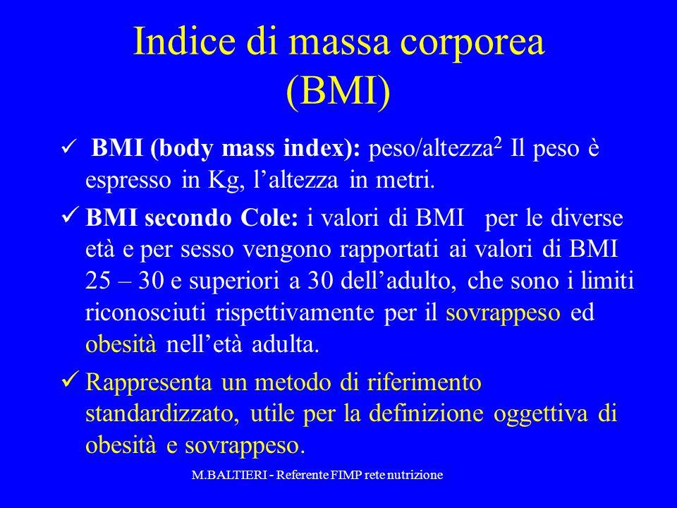 Indice di massa corporea (BMI)