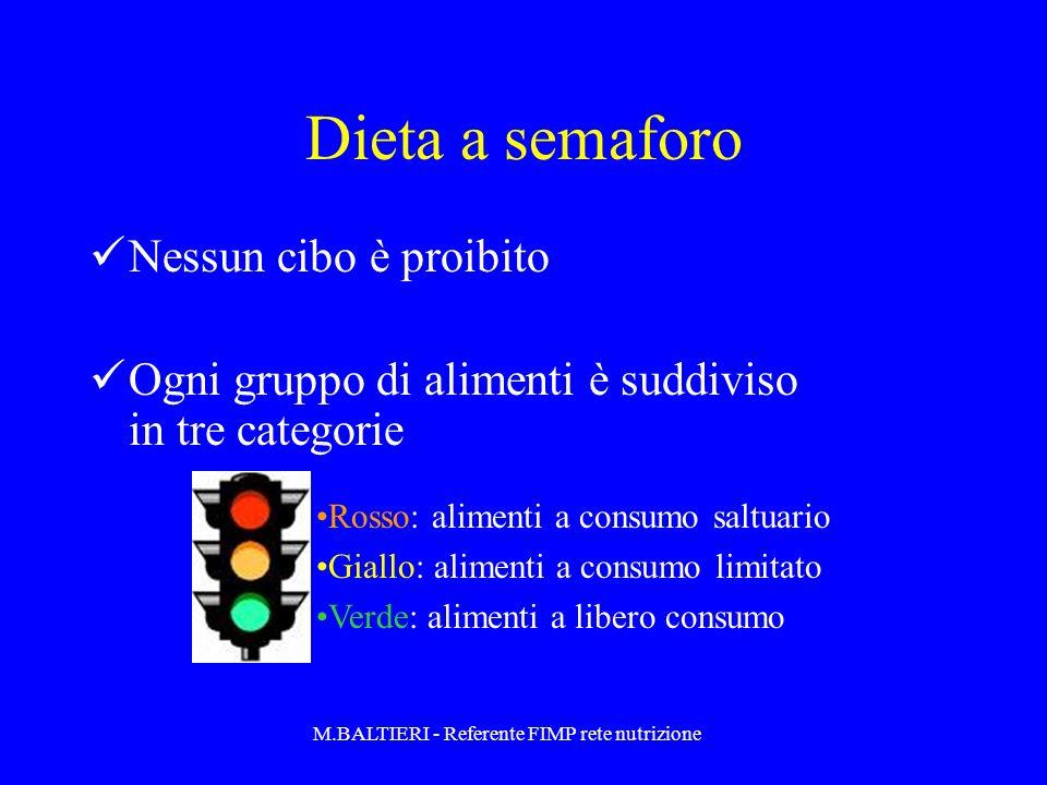 M.BALTIERI - Referente FIMP rete nutrizione