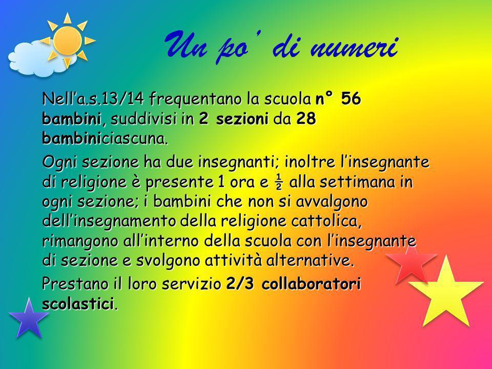 Un po' di numeri Nell'a.s.13/14 frequentano la scuola n° 56 bambini, suddivisi in 2 sezioni da 28 bambiniciascuna.