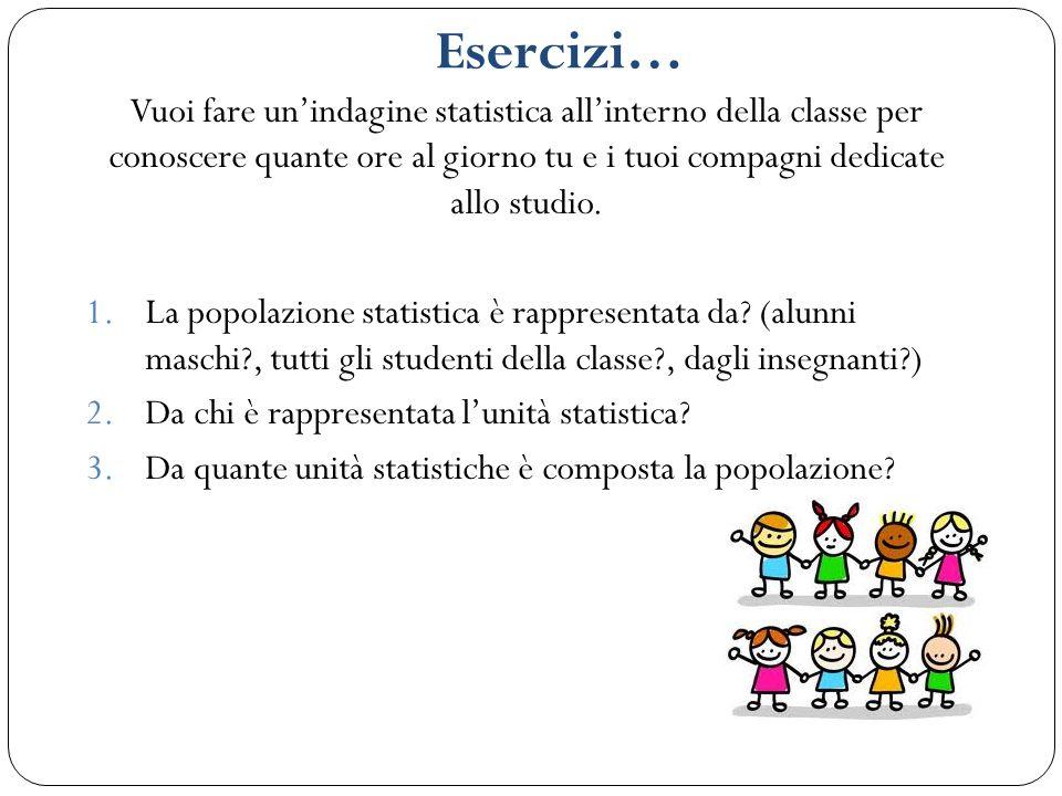 Esercizi… Vuoi fare un'indagine statistica all'interno della classe per conoscere quante ore al giorno tu e i tuoi compagni dedicate allo studio.
