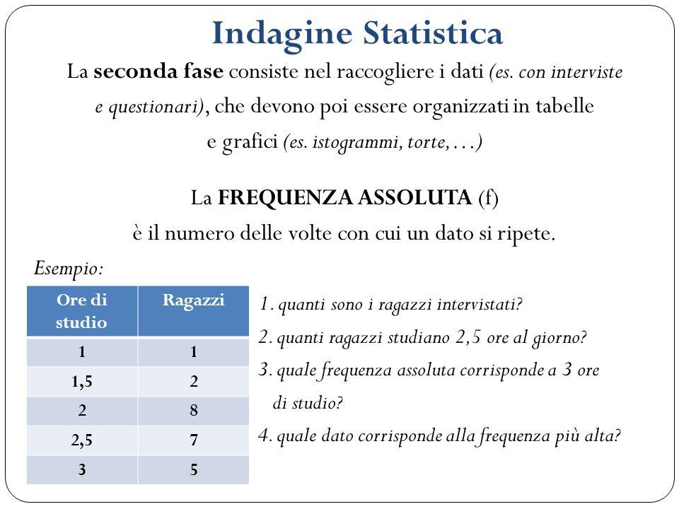 Indagine Statistica La seconda fase consiste nel raccogliere i dati (es. con interviste.