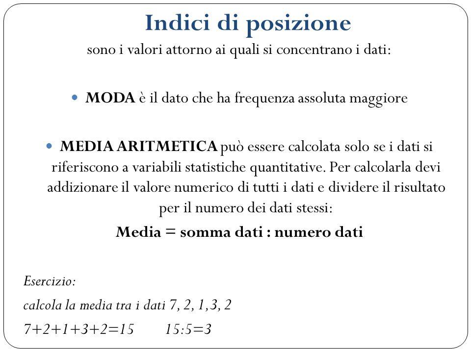 Media = somma dati : numero dati