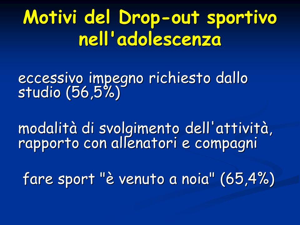 Motivi del Drop-out sportivo nell adolescenza