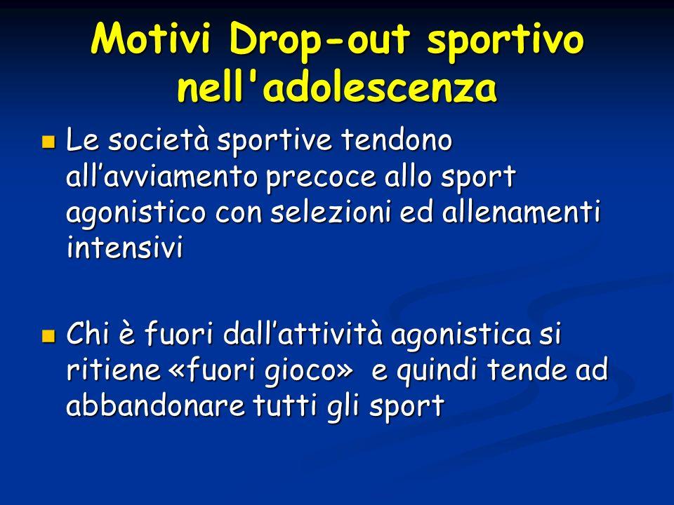 Motivi Drop-out sportivo nell adolescenza