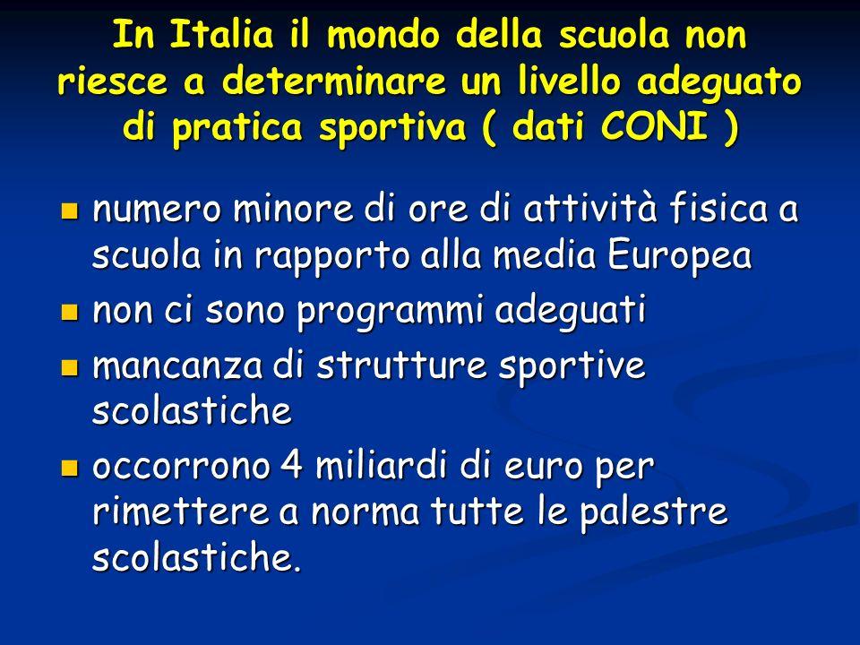 In Italia il mondo della scuola non riesce a determinare un livello adeguato di pratica sportiva ( dati CONI )