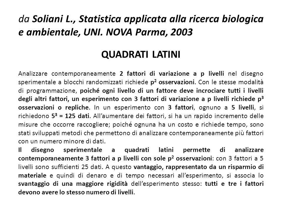 da Soliani L., Statistica applicata alla ricerca biologica e ambientale, UNI. NOVA Parma, 2003