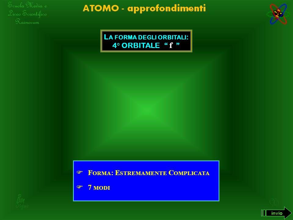 La forma degli orbitali: