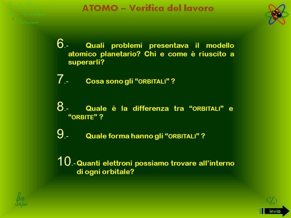 7.- Cosa sono gli orbitali