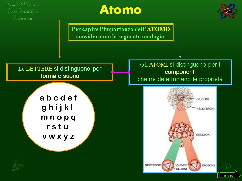 Per capire l'importanza dell' ATOMO consideriamo la seguente analogia