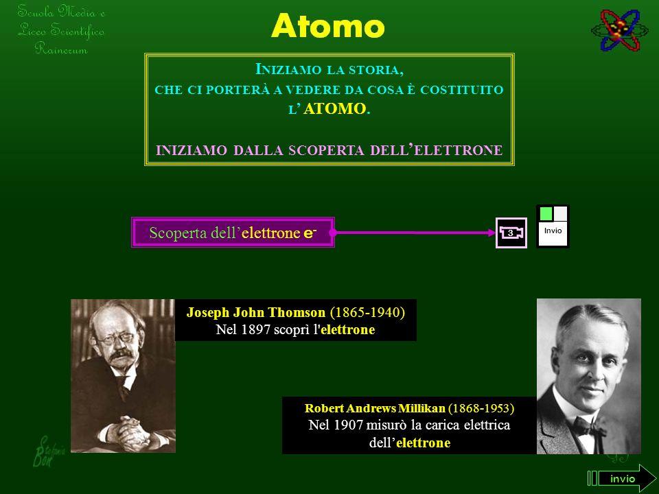 iniziamo dalla scoperta dell'elettrone