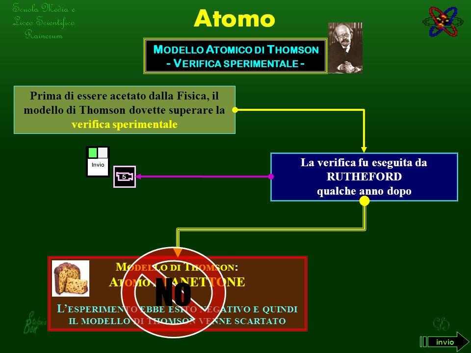 Modello Atomico di Thomson - Verifica sperimentale -
