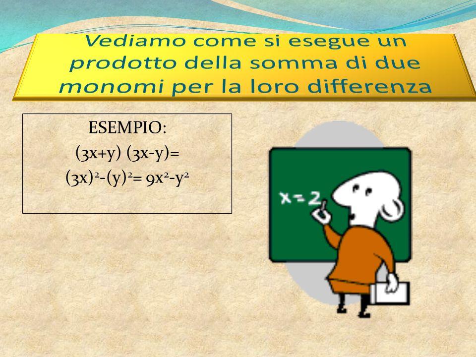 ESEMPIO: (3x+y) (3x-y)= (3x)2-(y)2= 9x2-y2