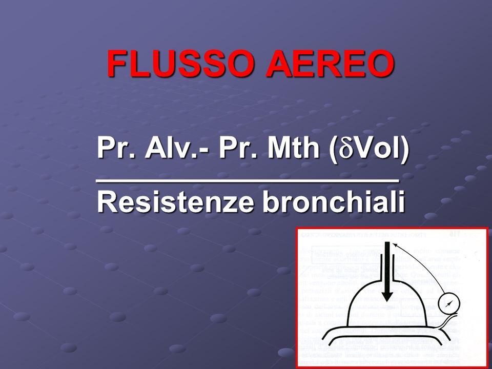 Pr. Alv.- Pr. Mth (Vol) __________________ Resistenze bronchiali